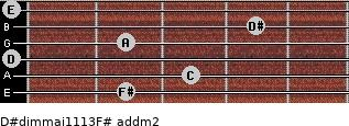 D#dim(maj11/13)/F# add(m2) guitar chord