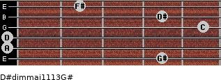 D#dim(maj11/13)/G# for guitar on frets 4, 0, 0, 5, 4, 2