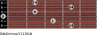 D#dim(maj11/13)/G# for guitar on frets 4, 3, 0, 2, 4, 2