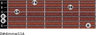 D#dim(maj11)/A for guitar on frets 5, 0, 0, 1, 4, 2