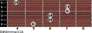 D#dim(maj11)/A for guitar on frets 5, 6, 6, 7, 7, 4