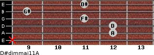 D#dim(maj11)/A for guitar on frets x, 12, 12, 11, 9, 11