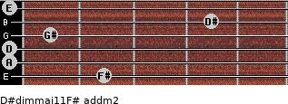 D#dim(maj11)/F# add(m2) guitar chord