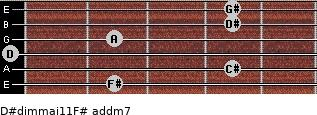 D#dim(maj11)/F# add(m7) guitar chord
