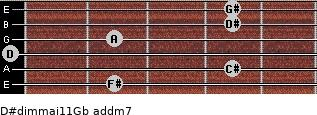 D#dim(maj11)/Gb add(m7) guitar chord