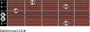 D#dim(maj11)/G# for guitar on frets 4, 0, 0, 1, 4, 2