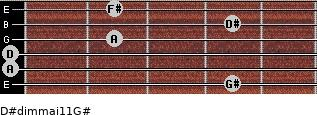 D#dim(maj11)/G# for guitar on frets 4, 0, 0, 2, 4, 2