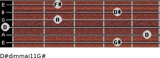 D#dim(maj11)/G# for guitar on frets 4, 5, 0, 2, 4, 2