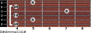 D#dim(maj11)/G# for guitar on frets 4, 5, 4, 7, 4, 5