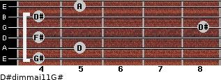D#dim(maj11)/G# for guitar on frets 4, 5, 4, 8, 4, 5
