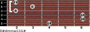 D#dim(maj11)/G# for guitar on frets 4, 6, 6, 2, 3, 2