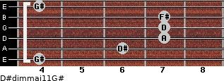 D#dim(maj11)/G# for guitar on frets 4, 6, 7, 7, 7, 4