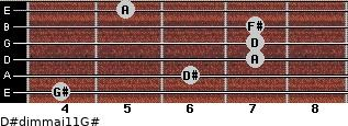 D#dim(maj11)/G# for guitar on frets 4, 6, 7, 7, 7, 5