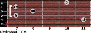 D#dim(maj11)/G# for guitar on frets x, 11, 7, 8, 7, 10
