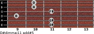 D#dim(maj11) add(#5) guitar chord