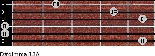 D#dim(maj13)/A for guitar on frets 5, 0, 0, 5, 4, 2