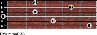D#dim(maj13)/A for guitar on frets 5, 3, 0, 2, 4, 2