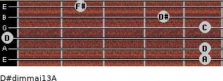D#dim(maj13)/A for guitar on frets 5, 5, 0, 5, 4, 2