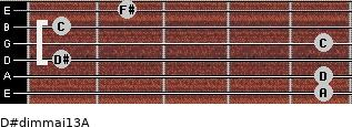 D#dim(maj13)/A for guitar on frets 5, 5, 1, 5, 1, 2