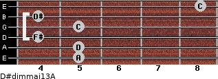 D#dim(maj13)/A for guitar on frets 5, 5, 4, 5, 4, 8