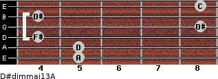 D#dim(maj13)/A for guitar on frets 5, 5, 4, 8, 4, 8