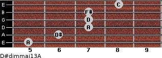 D#dim(maj13)/A for guitar on frets 5, 6, 7, 7, 7, 8