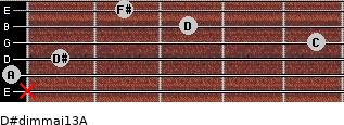 D#dim(maj13)/A for guitar on frets x, 0, 1, 5, 3, 2