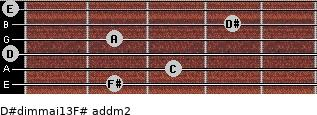 D#dim(maj13)/F# add(m2) guitar chord