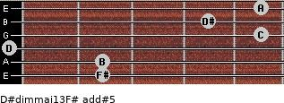 D#dim(maj13)/F# add(#5) guitar chord