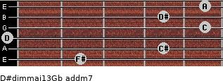 D#dim(maj13)/Gb add(m7) guitar chord