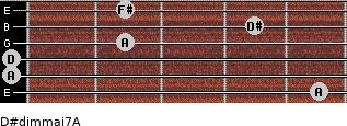 D#dim(maj7)/A for guitar on frets 5, 0, 0, 2, 4, 2