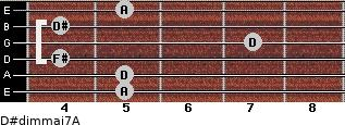 D#dim(maj7)/A for guitar on frets 5, 5, 4, 7, 4, 5