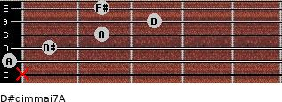 D#dim(maj7)/A for guitar on frets x, 0, 1, 2, 3, 2