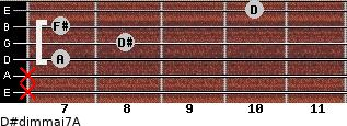D#dim(maj7)/A for guitar on frets x, x, 7, 8, 7, 10