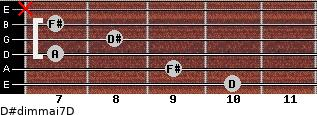 D#dim(maj7)/D for guitar on frets 10, 9, 7, 8, 7, x