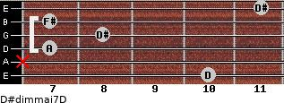 D#dim(maj7)/D for guitar on frets 10, x, 7, 8, 7, 11