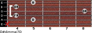 D#dim(maj7)/D for guitar on frets x, 5, 4, 8, 4, 5