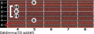 D#dim(maj7)/D add(#5) guitar chord