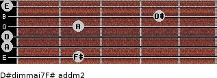 D#dim(maj7)/F# add(m2) guitar chord