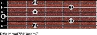 D#dim(maj7)/F# add(m7) guitar chord