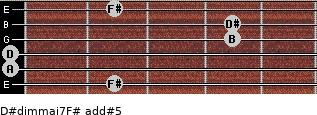 D#dim(maj7)/F# add(#5) guitar chord