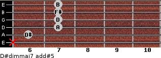 D#dim(maj7) add(#5) guitar chord