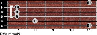 D#dim(maj9) for guitar on frets 11, 8, 7, 7, 7, 11