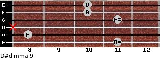 D#dim(maj9) for guitar on frets 11, 8, x, 11, 10, 10