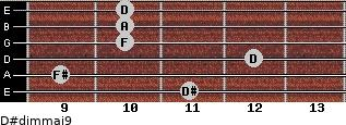 D#dim(maj9) for guitar on frets 11, 9, 12, 10, 10, 10