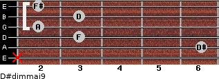 D#dim(maj9) for guitar on frets x, 6, 3, 2, 3, 2