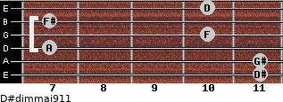 D#dim(maj9/11) for guitar on frets 11, 11, 7, 10, 7, 10