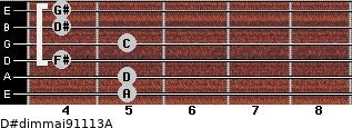 D#dim(maj9/11/13)/A for guitar on frets 5, 5, 4, 5, 4, 4