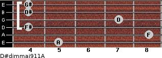 D#dim(maj9/11)/A for guitar on frets 5, 8, 4, 7, 4, 4