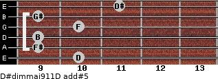 D#dim(maj9/11)/D add(#5) guitar chord